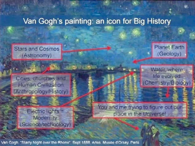 van-gogh-starry-night-big-history-slide.png
